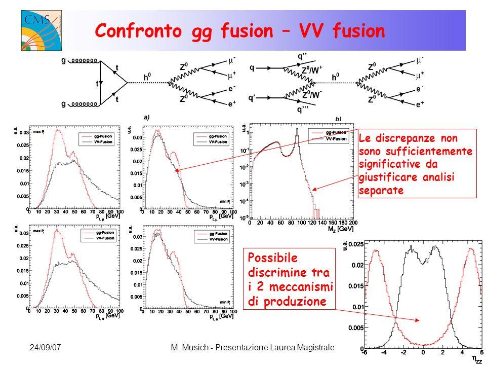 24/09/07M. Musich - Presentazione Laurea Magistrale33 Confronto gg fusion – VV fusion Le discrepanze non sono sufficientemente significative da giusti
