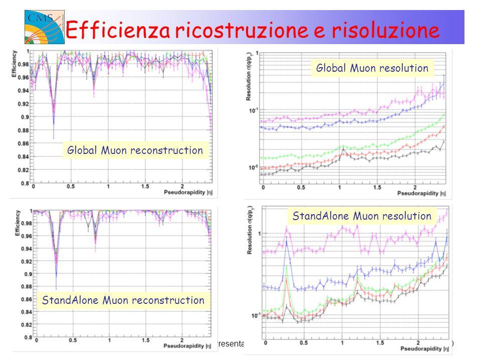 24/09/07M. Musich - Presentazione Laurea Magistrale40 Global Muon reconstruction Global Muon resolution StandAlone Muon reconstruction StandAlone Muon