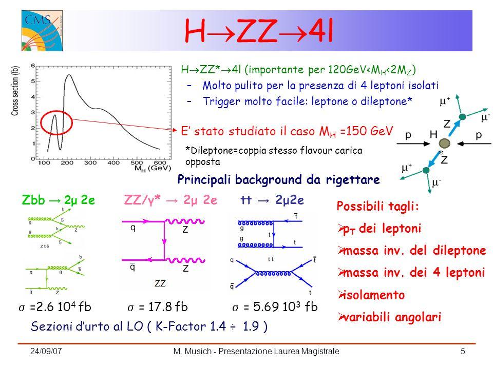 24/09/07M. Musich - Presentazione Laurea Magistrale5 H ZZ 4l * H ZZ* 4l (importante per 120GeV<M H <2M Z ) –Molto pulito per la presenza di 4 leptoni