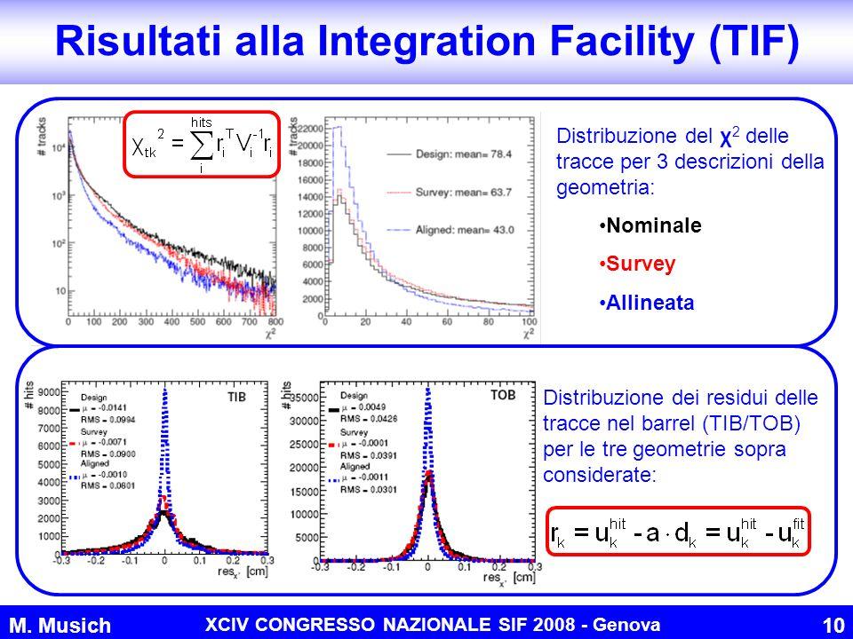 M. Musich XCIV CONGRESSO NAZIONALE SIF 2008 - Genova 10 Risultati alla Integration Facility (TIF) Distribuzione del χ 2 delle tracce per 3 descrizioni