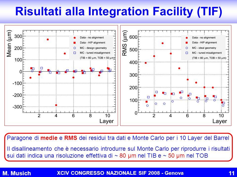 M. Musich XCIV CONGRESSO NAZIONALE SIF 2008 - Genova 11 Risultati alla Integration Facility (TIF) Paragone di medie e RMS dei residui tra dati e Monte