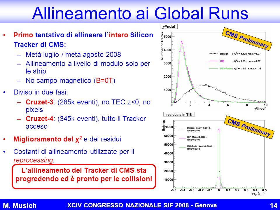 M. Musich XCIV CONGRESSO NAZIONALE SIF 2008 - Genova 14 Allineamento ai Global Runs Primo tentativo di allineare lintero Silicon Tracker di CMS: –Metà