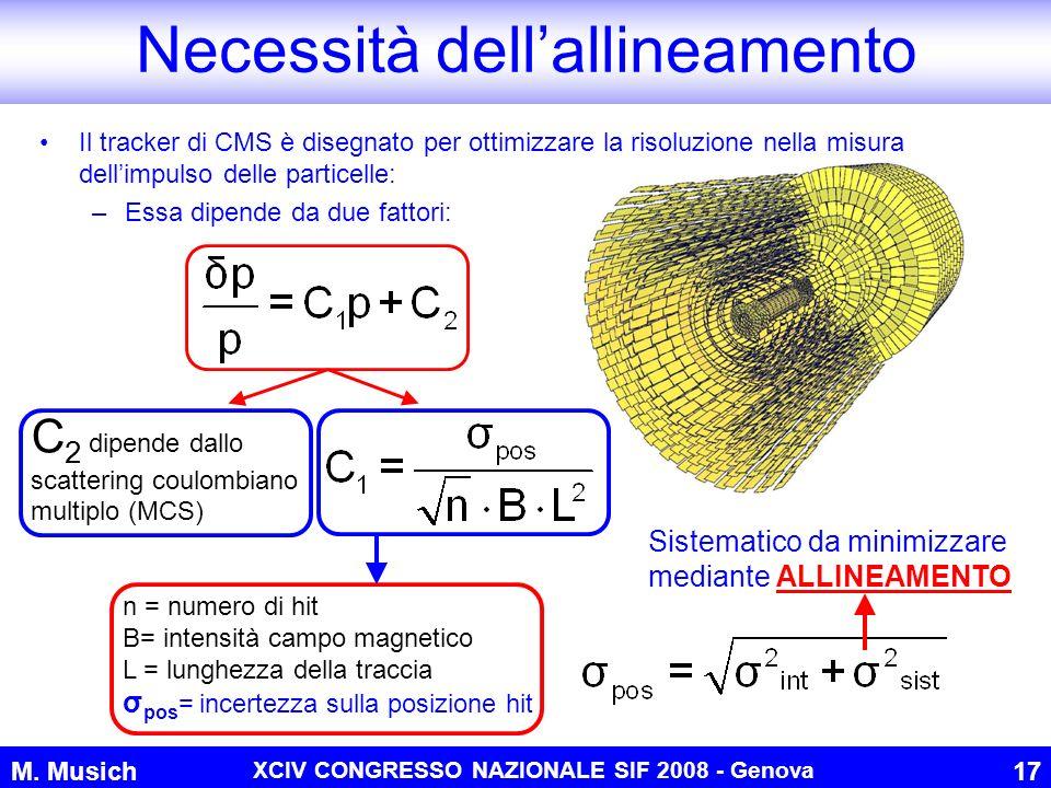 M. Musich XCIV CONGRESSO NAZIONALE SIF 2008 - Genova 17 Necessità dellallineamento Il tracker di CMS è disegnato per ottimizzare la risoluzione nella