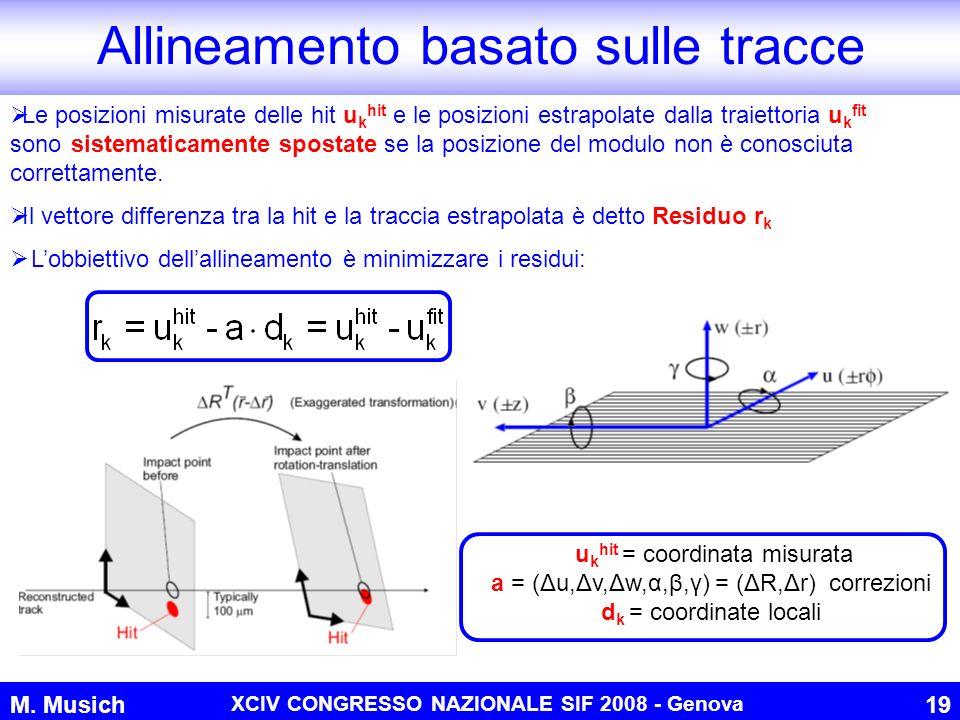 M. Musich XCIV CONGRESSO NAZIONALE SIF 2008 - Genova 19 Allineamento basato sulle tracce r k = residuo Le posizioni misurate delle hit u k hit e le po