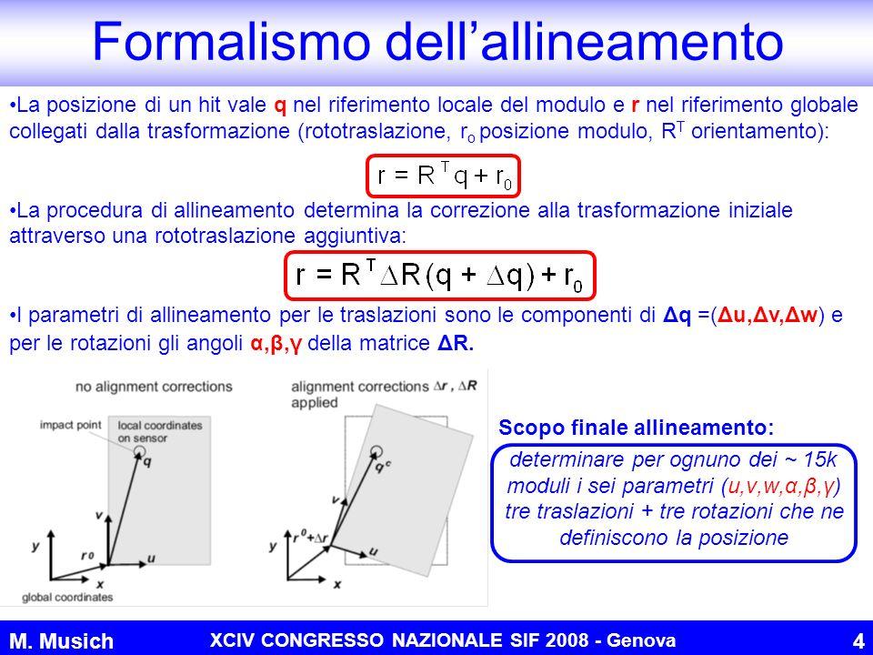 M. Musich XCIV CONGRESSO NAZIONALE SIF 2008 - Genova 4 Scopo finale allineamento: determinare per ognuno dei ~ 15k moduli i sei parametri (u,v,w,α,β,γ