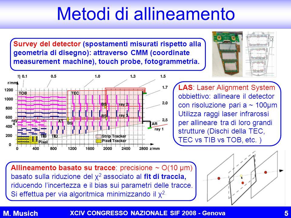 M. Musich XCIV CONGRESSO NAZIONALE SIF 2008 - Genova 5 Metodi di allineamento Survey del detector (spostamenti misurati rispetto alla geometria di dis