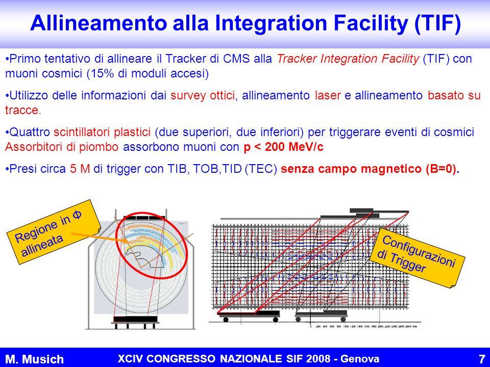 M. Musich XCIV CONGRESSO NAZIONALE SIF 2008 - Genova 7 Allineamento alla Integration Facility (TIF) Primo tentativo di allineare il Tracker di CMS all