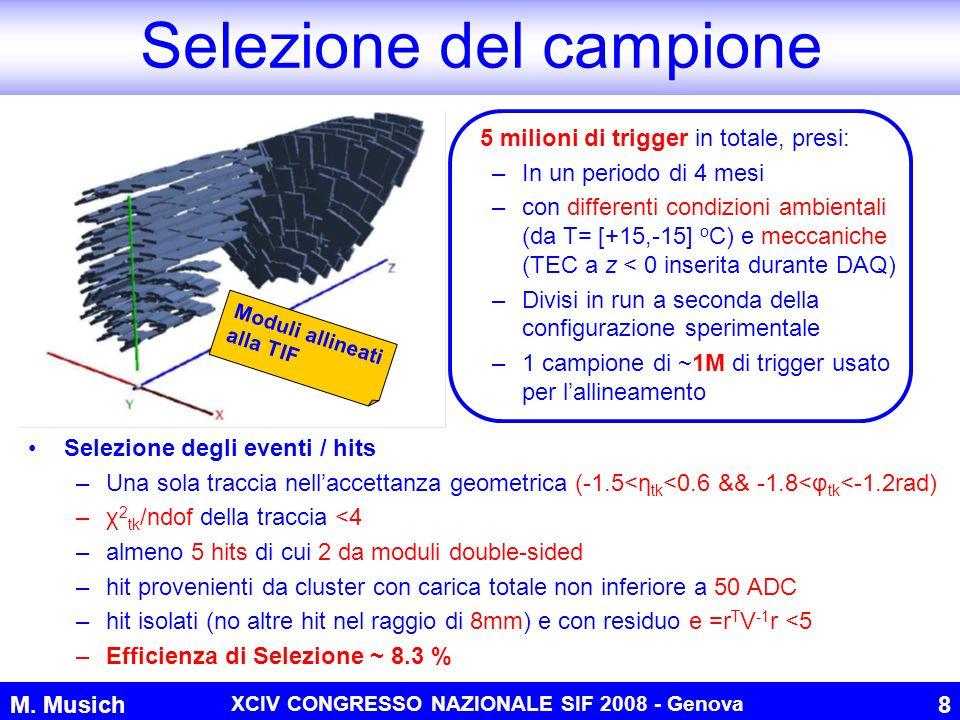 M. Musich XCIV CONGRESSO NAZIONALE SIF 2008 - Genova 8 Selezione degli eventi / hits –Una sola traccia nellaccettanza geometrica (-1.5<η tk <0.6 && -1
