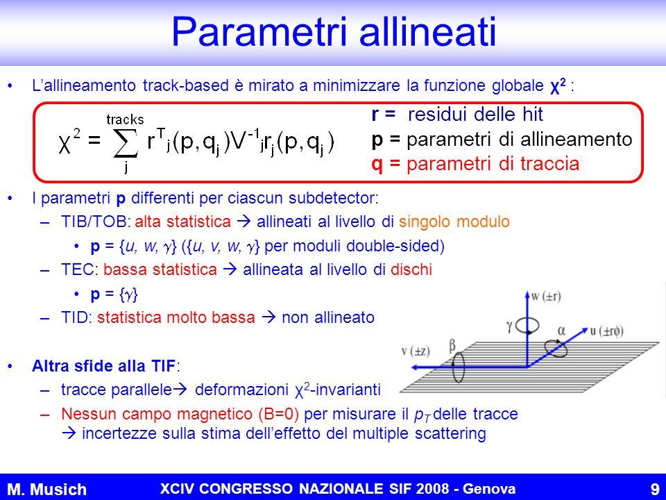 M. Musich XCIV CONGRESSO NAZIONALE SIF 2008 - Genova 9 Parametri allineati Lallineamento track-based è mirato a minimizzare la funzione globale χ 2 :