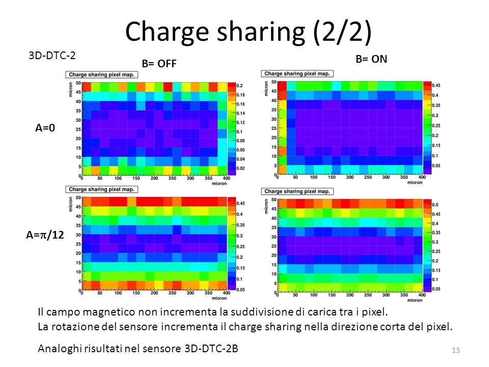 Charge sharing (2/2) B= OFF B= ON A=0 A= /12 3D-DTC-2 Analoghi risultati nel sensore 3D-DTC-2B 13 Il campo magnetico non incrementa la suddivisione di