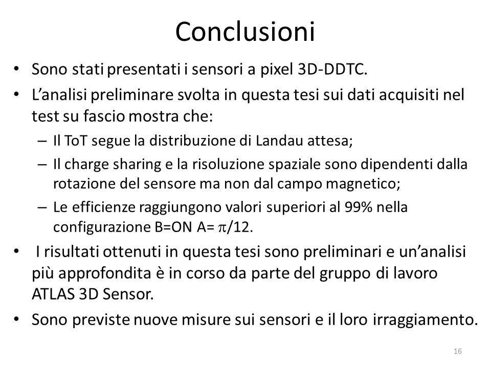 Conclusioni Sono stati presentati i sensori a pixel 3D-DDTC. Lanalisi preliminare svolta in questa tesi sui dati acquisiti nel test su fascio mostra c