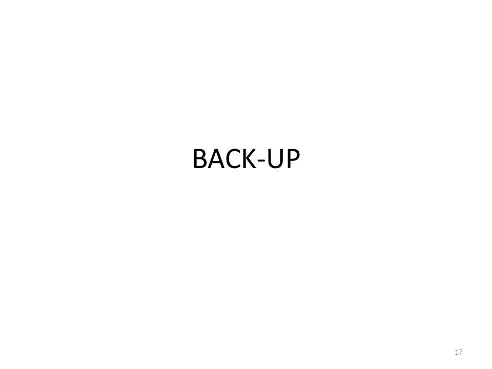 BACK-UP 17