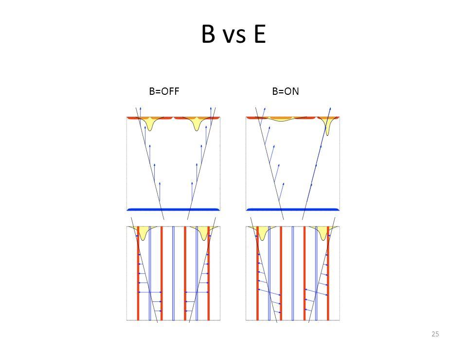 B vs E 25 B=OFFB=ON