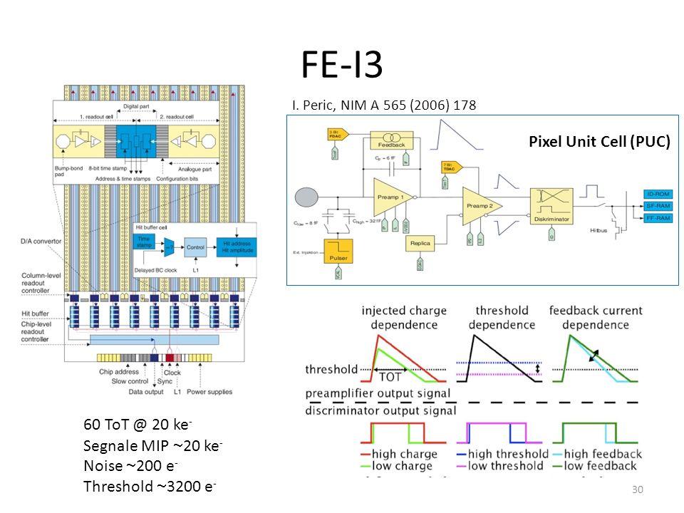 FE-I3 30 Pixel Unit Cell (PUC) I. Peric, NIM A 565 (2006) 178 60 ToT @ 20 ke - Segnale MIP 20 ke - Noise 200 e - Threshold 3200 e -