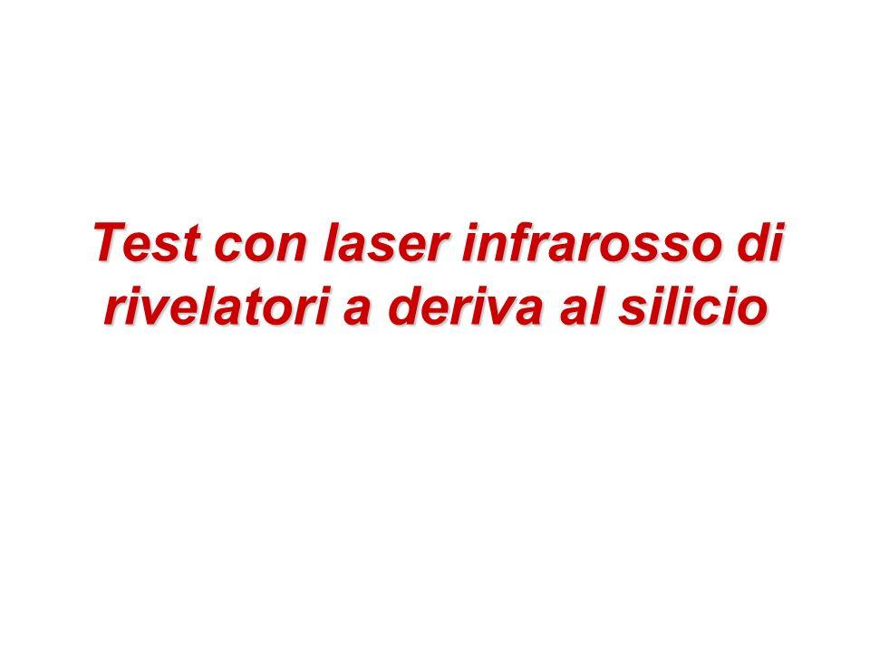 12 Lunghezza donda del laser (III) = 1060 nm = 980 nm Dai plot della carica raccolta (in scala di colore) in funzione della posizione sul sensore si vede che: Il laser da 1060 nm attraversa lintero spessore del sensore e viene riflesso dalle metallizzazioni del transition cable sottostante Si è scelto di lavorare con il laser da 980 nm