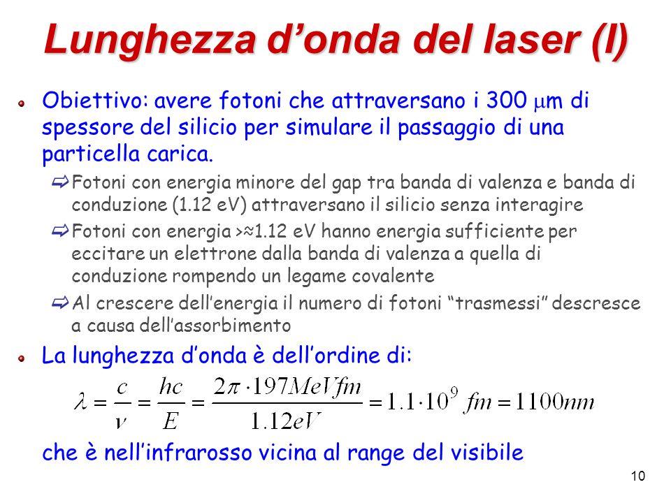 10 Lunghezza donda del laser (I) Obiettivo: avere fotoni che attraversano i 300 m di spessore del silicio per simulare il passaggio di una particella
