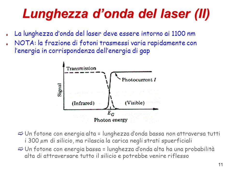 11 Lunghezza donda del laser (II) La lunghezza donda del laser deve essere intorno ai 1100 nm NOTA: la frazione di fotoni trasmessi varia rapidamente