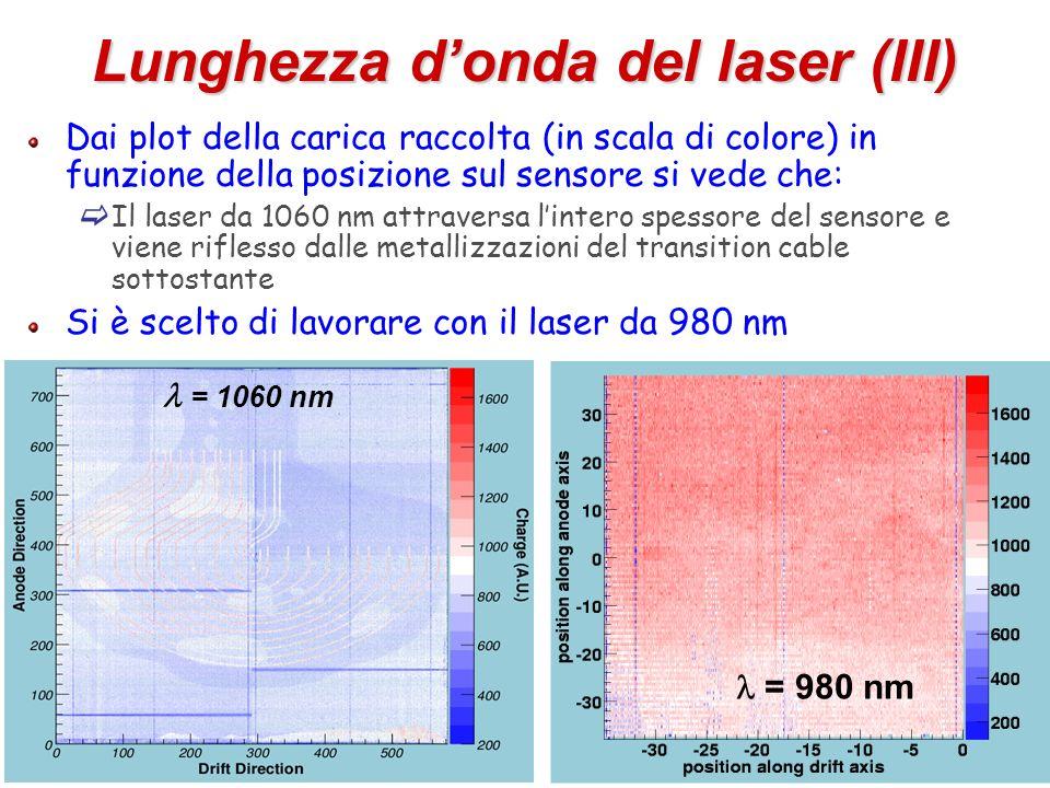 12 Lunghezza donda del laser (III) = 1060 nm = 980 nm Dai plot della carica raccolta (in scala di colore) in funzione della posizione sul sensore si v