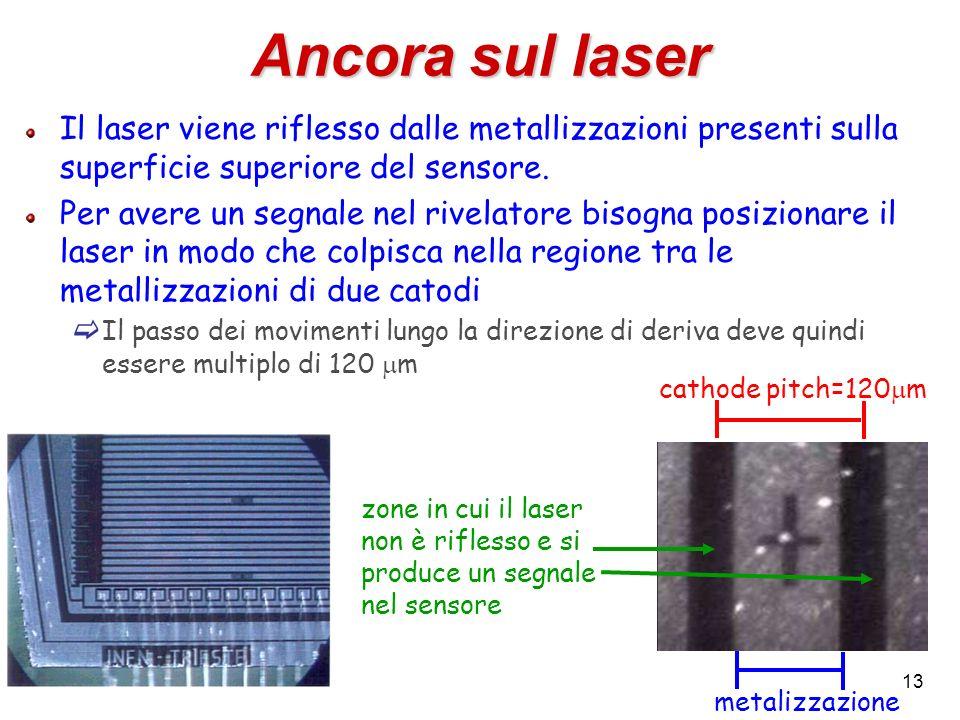 13 Ancora sul laser Il laser viene riflesso dalle metallizzazioni presenti sulla superficie superiore del sensore. Per avere un segnale nel rivelatore