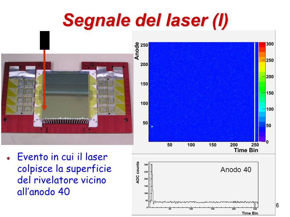 16 Segnale del laser (I) Evento in cui il laser colpisce la superficie del rivelatore vicino allanodo 40 Anodo 40