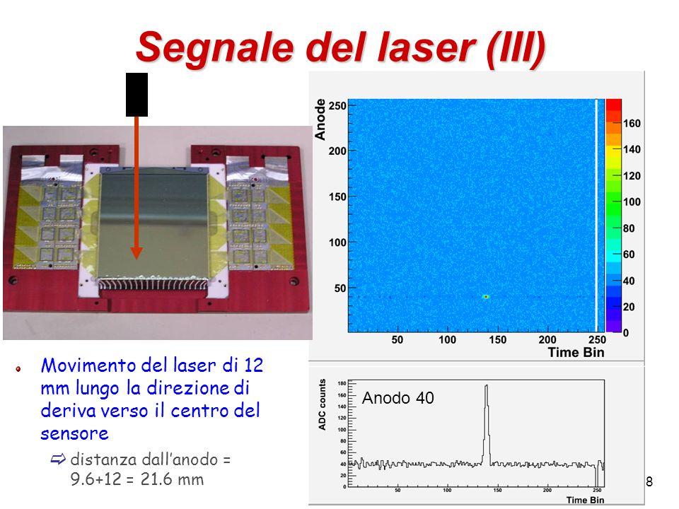 18 Segnale del laser (III) Movimento del laser di 12 mm lungo la direzione di deriva verso il centro del sensore distanza dallanodo = 9.6+12 = 21.6 mm
