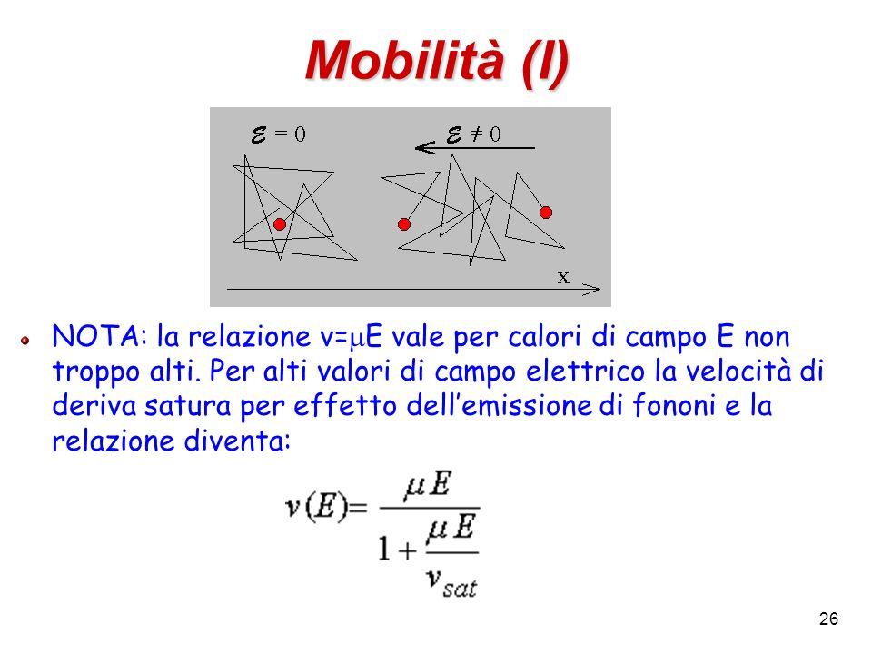 26 Mobilità (I) NOTA: la relazione v= E vale per calori di campo E non troppo alti. Per alti valori di campo elettrico la velocità di deriva satura pe