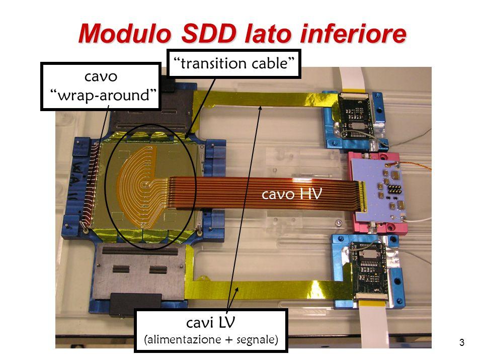 3 Modulo SDD lato inferiore cavi LV (alimentazione + segnale) cavo HV cavo wrap-around transition cable
