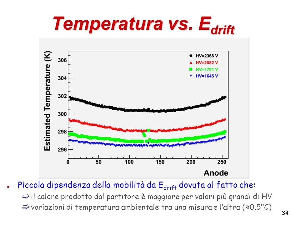 34 Temperatura vs. E drift Piccola dipendenza della mobilità da E drift dovuta al fatto che: il calore prodotto dal partitore è maggiore per valori pi