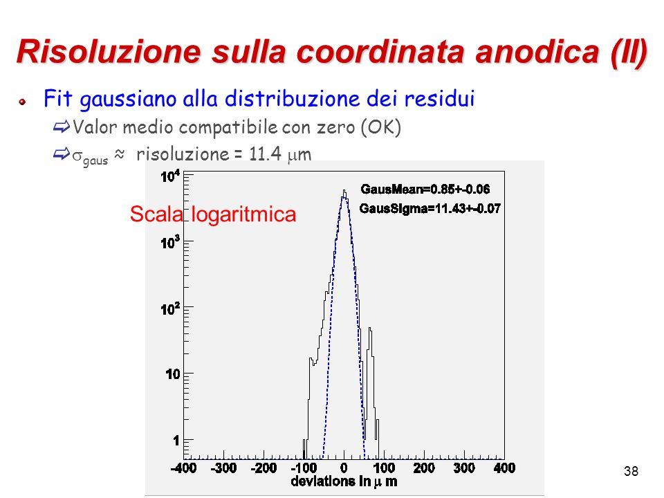 38 Risoluzione sulla coordinata anodica (II) Fit gaussiano alla distribuzione dei residui Valor medio compatibile con zero (OK) gaus risoluzione = 11.