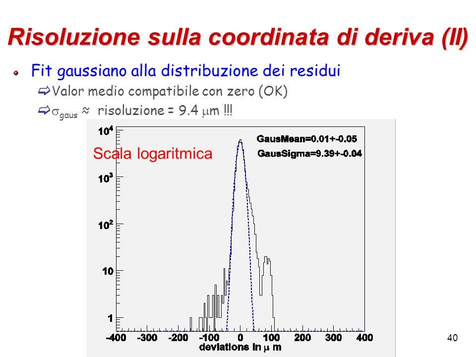 40 Risoluzione sulla coordinata di deriva (II) Fit gaussiano alla distribuzione dei residui Valor medio compatibile con zero (OK) gaus risoluzione = 9