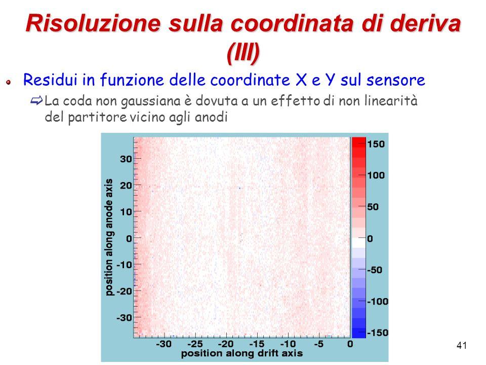 41 Risoluzione sulla coordinata di deriva (III) Residui in funzione delle coordinate X e Y sul sensore La coda non gaussiana è dovuta a un effetto di
