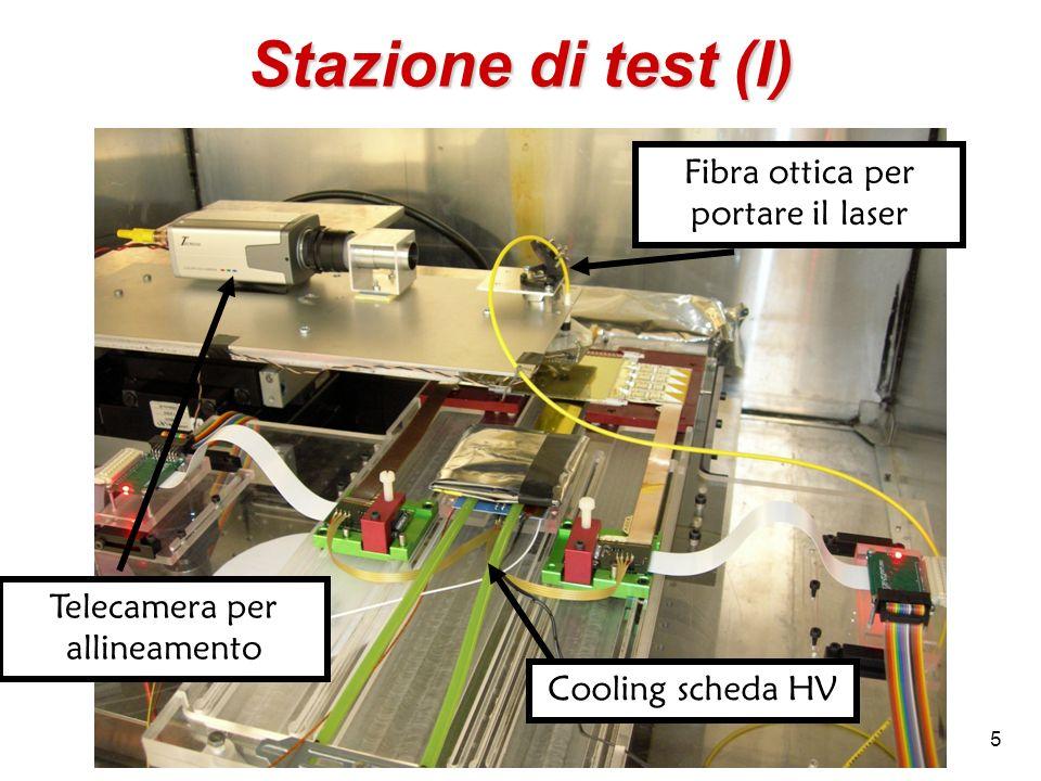 5 Stazione di test (I) Telecamera per allineamento Cooling scheda HV Fibra ottica per portare il laser