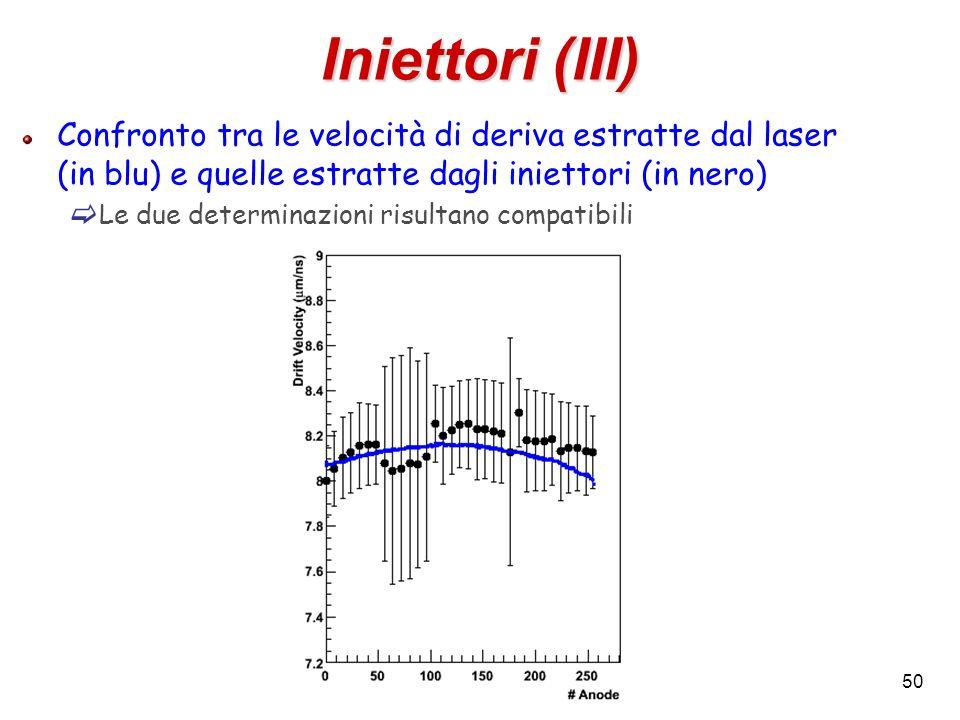50 Iniettori (III) Confronto tra le velocità di deriva estratte dal laser (in blu) e quelle estratte dagli iniettori (in nero) Le due determinazioni r