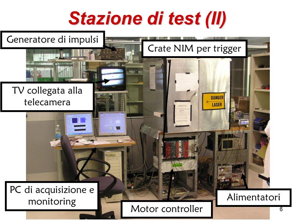 6 Stazione di test (II) PC di acquisizione e monitoring Alimentatori TV collegata alla telecamera Motor controller Crate NIM per triggerGeneratore di