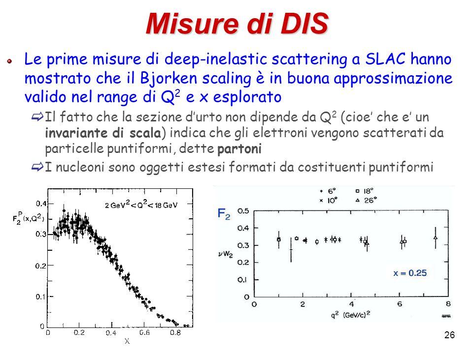 26 Misure di DIS Le prime misure di deep-inelastic scattering a SLAC hanno mostrato che il Bjorken scaling è in buona approssimazione valido nel range
