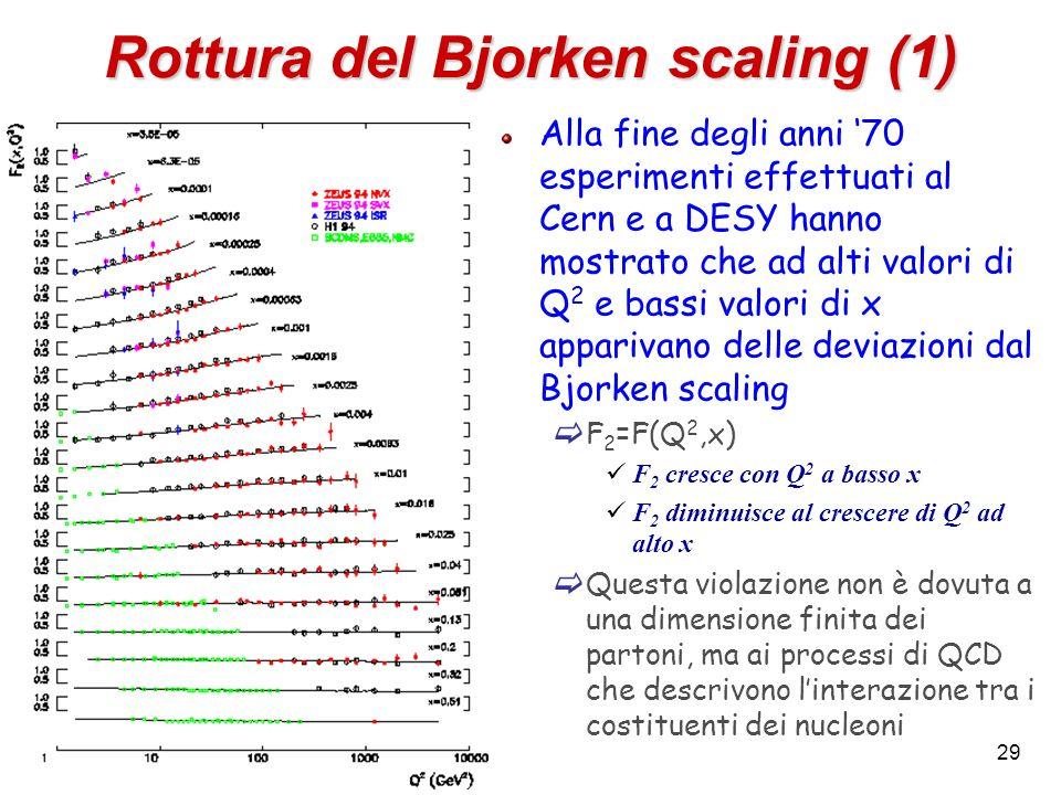 Rottura del Bjorken scaling (1) Alla fine degli anni 70 esperimenti effettuati al Cern e a DESY hanno mostrato che ad alti valori di Q 2 e bassi valor