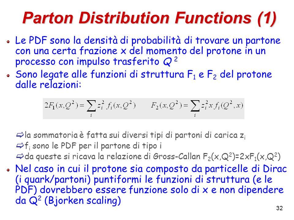 32 Le PDF sono la densità di probabilità di trovare un partone con una certa frazione x del momento del protone in un processo con impulso trasferito