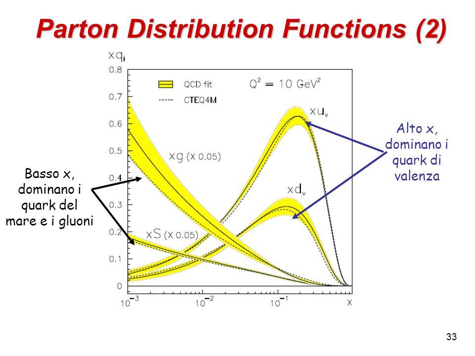 33 Parton Distribution Functions (2) Basso x, dominano i quark del mare e i gluoni Alto x, dominano i quark di valenza