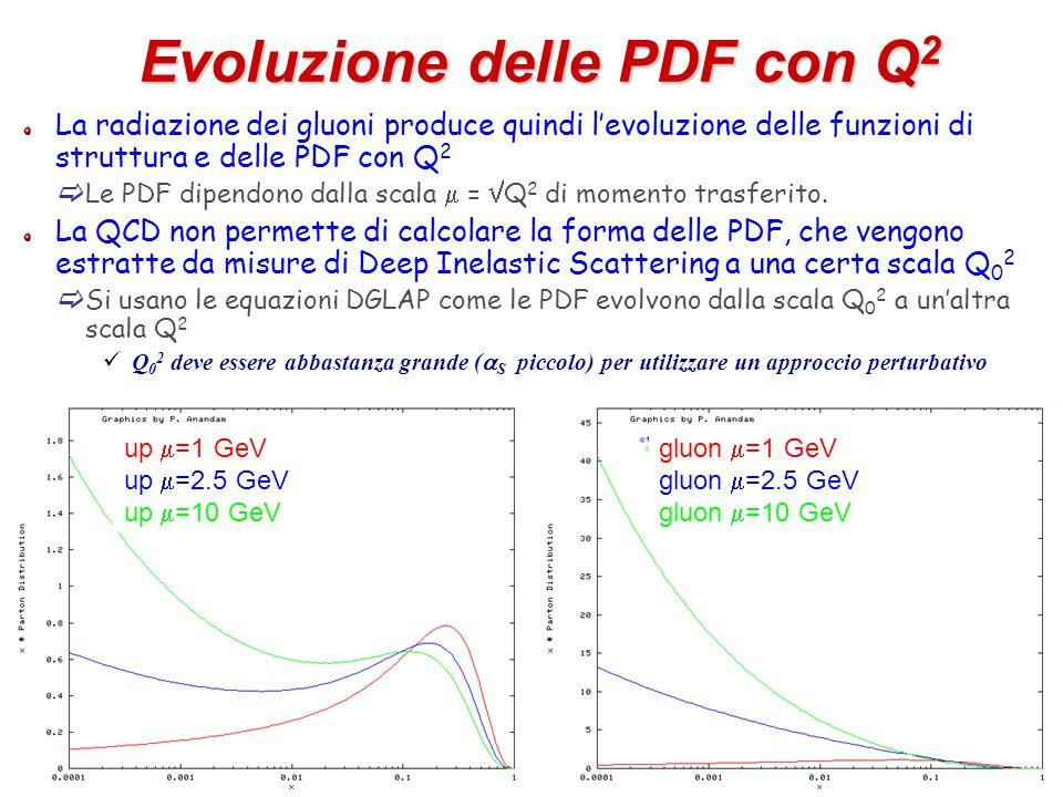 34 La radiazione dei gluoni produce quindi levoluzione delle funzioni di struttura e delle PDF con Q 2 Le PDF dipendono dalla scala = Q 2 di momento t