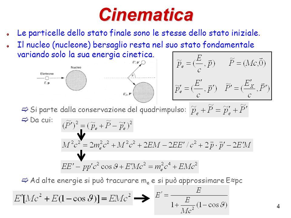 15 Fattore di forma magnetico Se la particella bersaglio ha una struttura con una densità di magnetizzazione M(r), nellelemento di matrice M if per laccoppiamento magnetico, compare la trasformata di Fourier di M(r), detta fattore di forma magnetico: Se la particella ha rapporto giromagnetico g 2, è un oggetto esteso ed ha momento magnetico anomalo, g=2(1+ ) la sezione durto Dirac viene modificata nella sezione durto Rosenbluth: