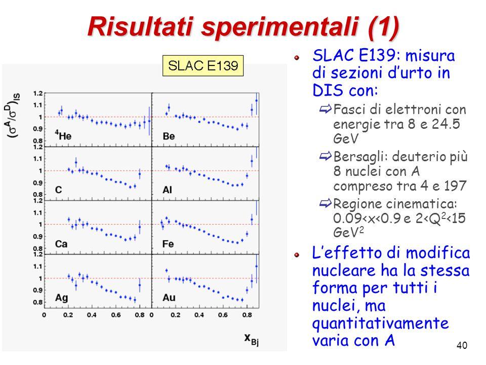 Risultati sperimentali (1) SLAC E139: misura di sezioni durto in DIS con: Fasci di elettroni con energie tra 8 e 24.5 GeV Bersagli: deuterio più 8 nuc