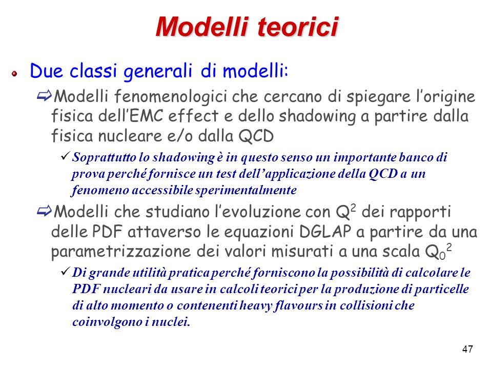 Modelli teorici Due classi generali di modelli: Modelli fenomenologici che cercano di spiegare lorigine fisica dellEMC effect e dello shadowing a part