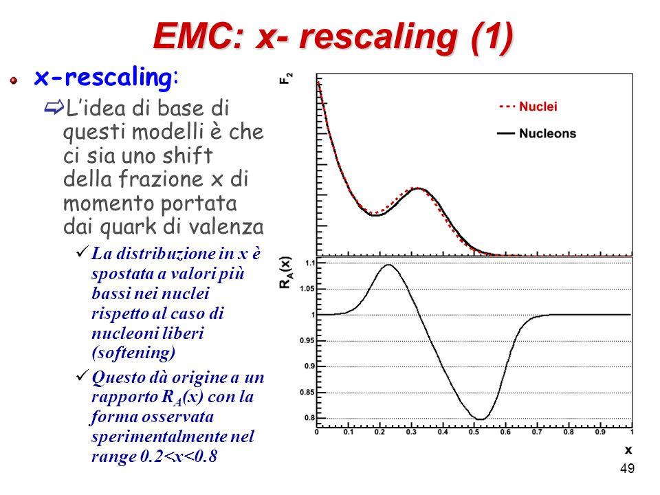 EMC: x- rescaling (1) x-rescaling: Lidea di base di questi modelli è che ci sia uno shift della frazione x di momento portata dai quark di valenza La