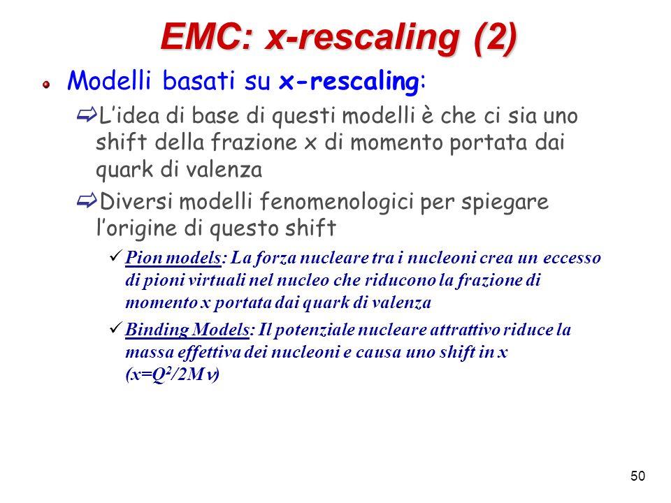 EMC: x-rescaling (2) Modelli basati su x-rescaling: Lidea di base di questi modelli è che ci sia uno shift della frazione x di momento portata dai qua