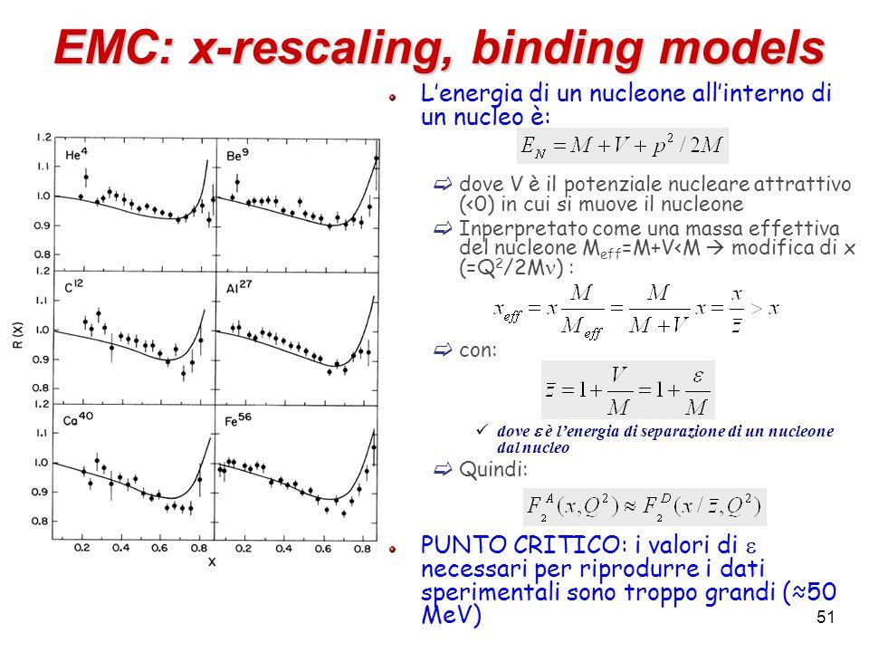 EMC: x-rescaling, binding models Lenergia di un nucleone allinterno di un nucleo è: dove V è il potenziale nucleare attrattivo (<0) in cui si muove il
