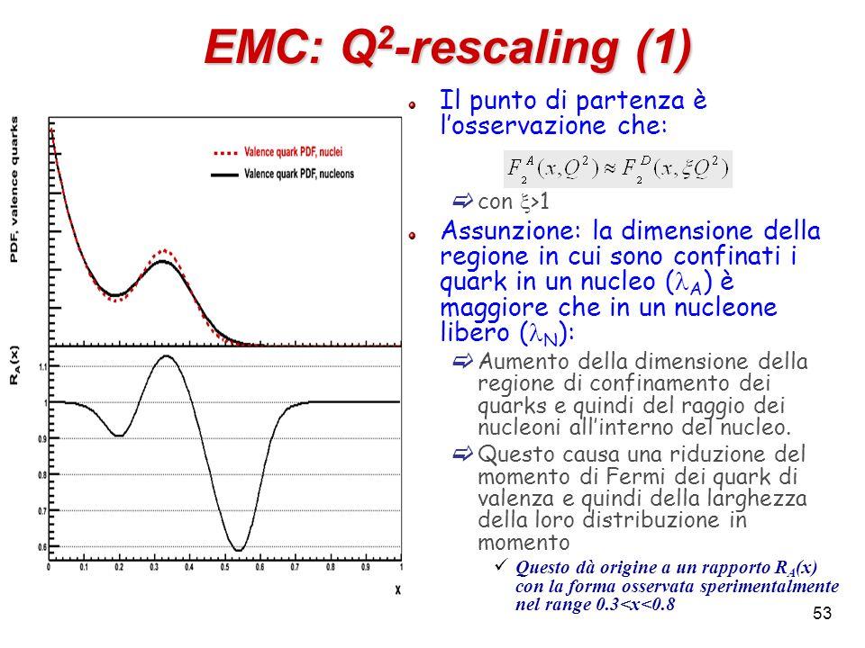 EMC: Q 2 -rescaling (1) Il punto di partenza è losservazione che: con >1 Assunzione: la dimensione della regione in cui sono confinati i quark in un n