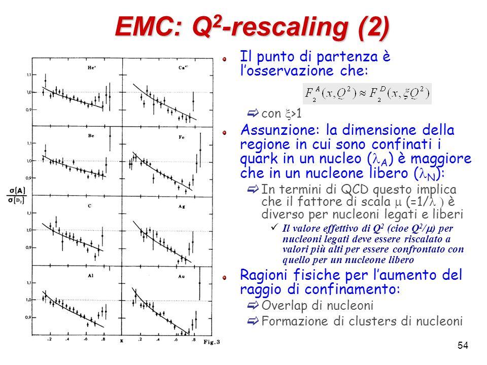 EMC: Q 2 -rescaling (2) Il punto di partenza è losservazione che: con >1 Assunzione: la dimensione della regione in cui sono confinati i quark in un n