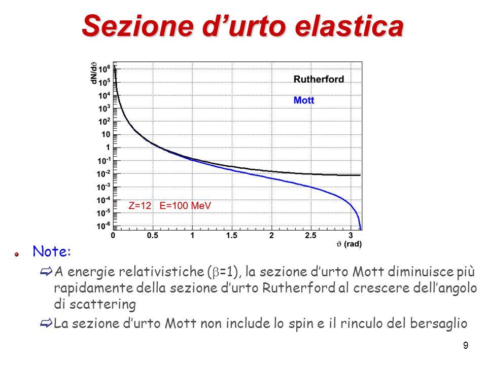 20 Variabili cinematiche (II) Il quadrimpulso trasferito Q 2 e lenergia trasferita sono variabili indipendenti Si possono definire diverse regioni nel piano Q 2 -2M : Limite di scattering elastico Eccitazione di stati risonanti del nucleone con massa M R Continuo della diffusione inelastica: Regione del deep-inelastic scattering