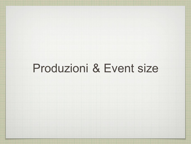 Produzioni & Event size