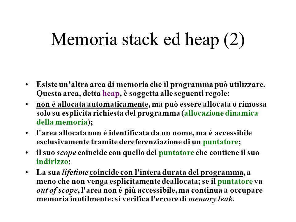 Memoria stack ed heap (2) Esiste unaltra area di memoria che il programma può utilizzare. Questa area, detta heap, è soggetta alle seguenti regole: no